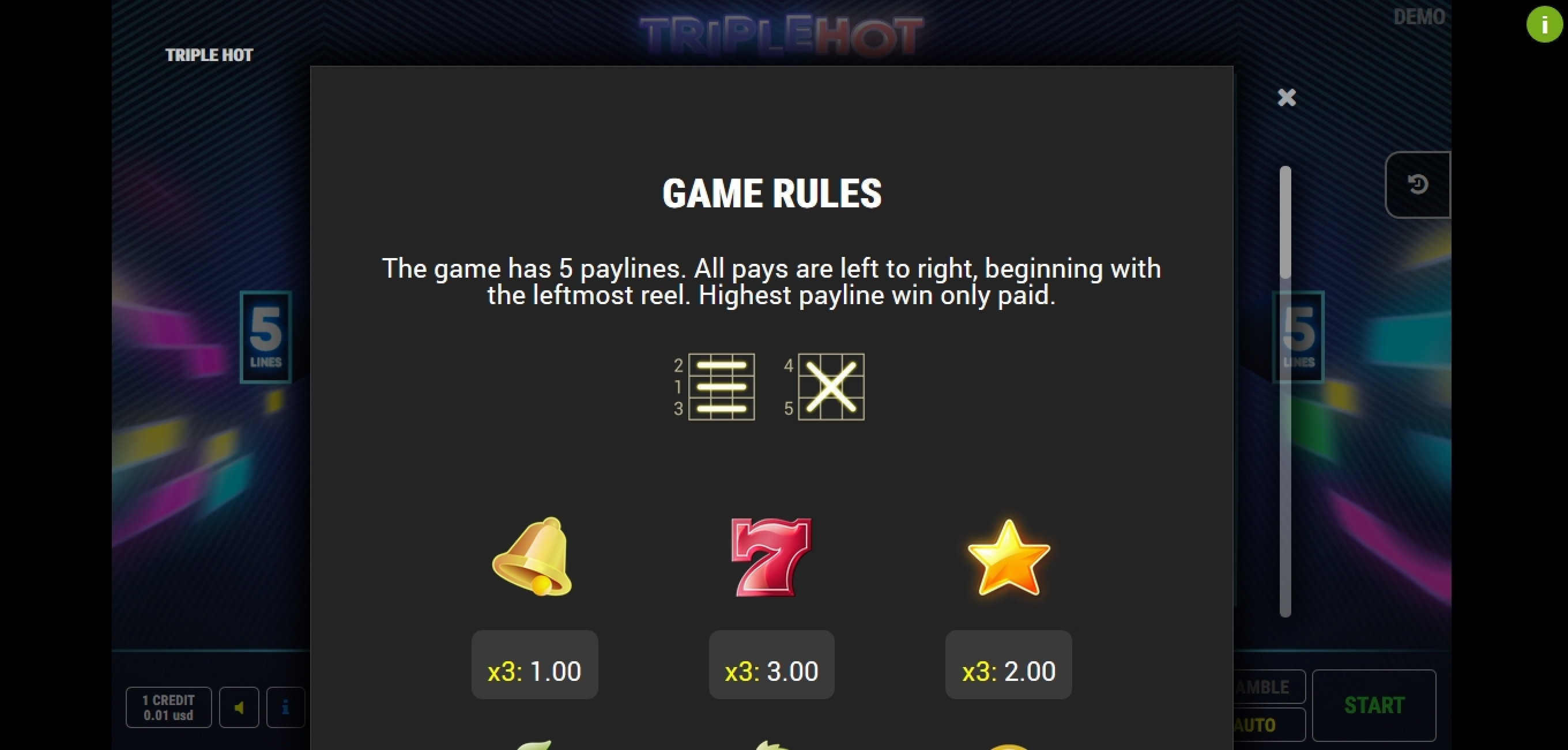 Info of Triple Hot	 Slot Game by Fazi Gaming